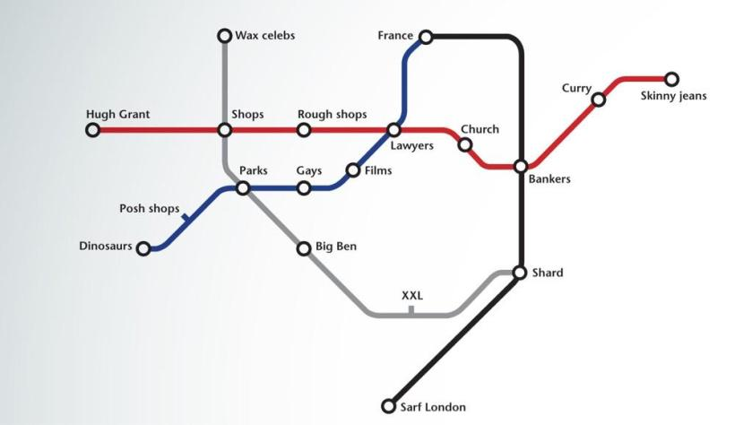 simplified-tube-map (1)